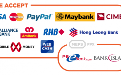 5 Best Online Payment Gateways in 2019 for your E-commerce Website