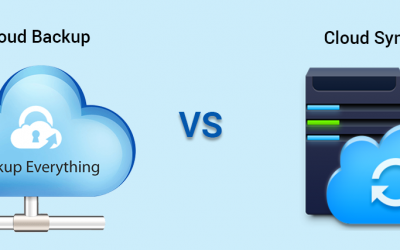 Cloud Backup VS Cloud Sync