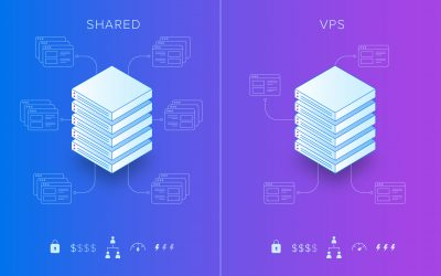 6 Key Differences – Shared Hosting vs VPS Hosting (2020 Guide)
