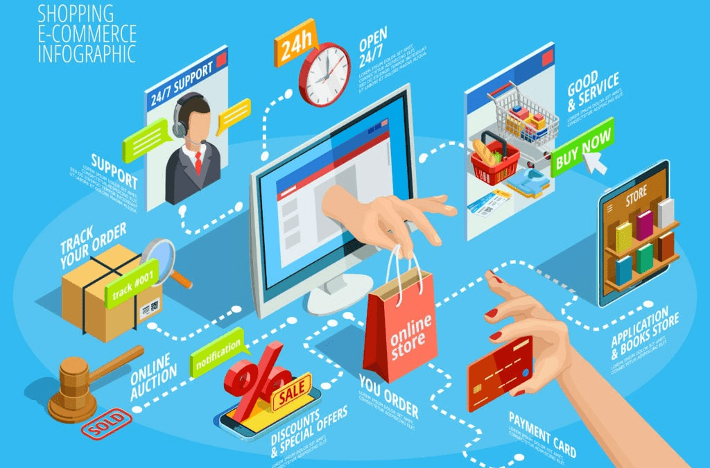 Ecommerce Business Failure Rate at 90% After 120 Days – How to Avoid It With Your Business